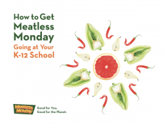 Improving Health and Sustainability Outcomes through Meatless Monday